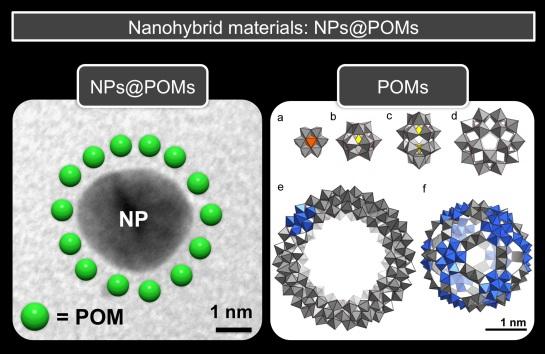 POM_NP_hybrids